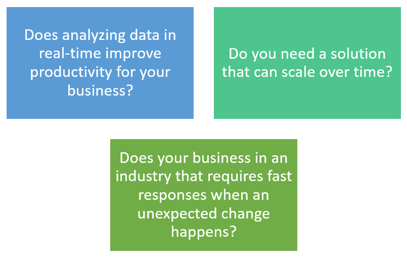 why edge analytics for your business